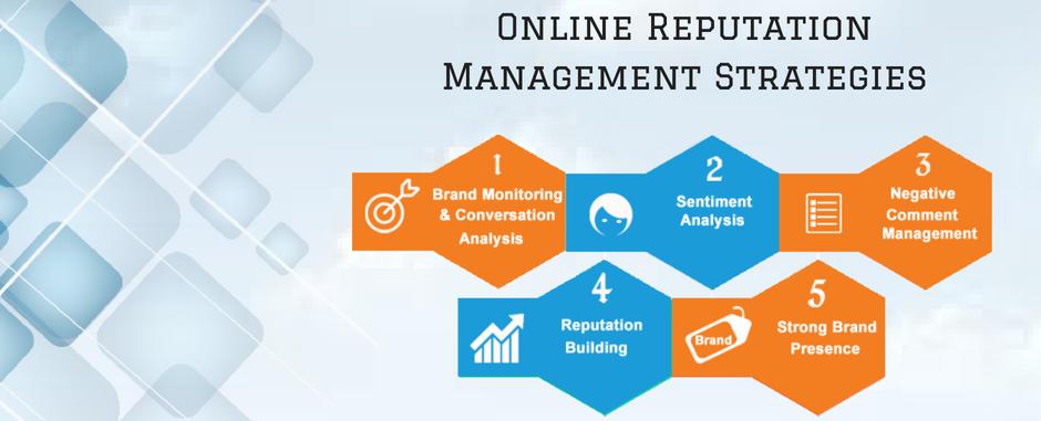 Online_Reputation_Management_Strategies